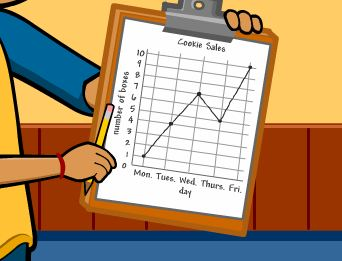 Guide bustabit social graph